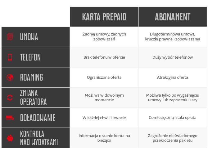 infografika_1012