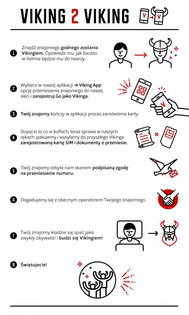 V2V-infografika_02 (1)