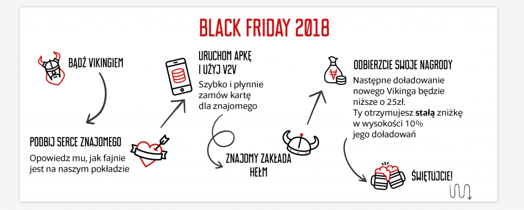 Czarny Piąteczek